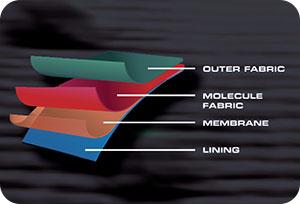 aqua-cell-membran